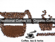 Traditional Coffee VS. Organic Coffee